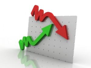 Технический анализ рынка