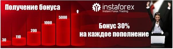 Бонусы Instaforex