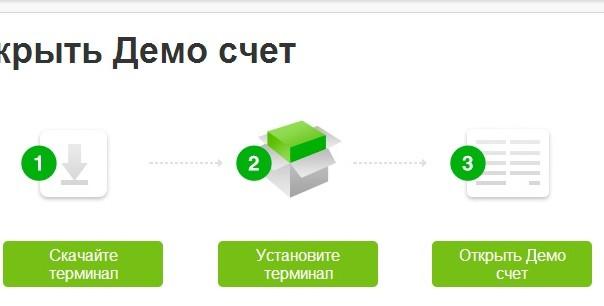 Как открыть демо-счет Metatrader 4?