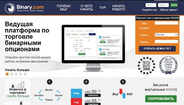 Бинарные опционы Binary.com отзывы
