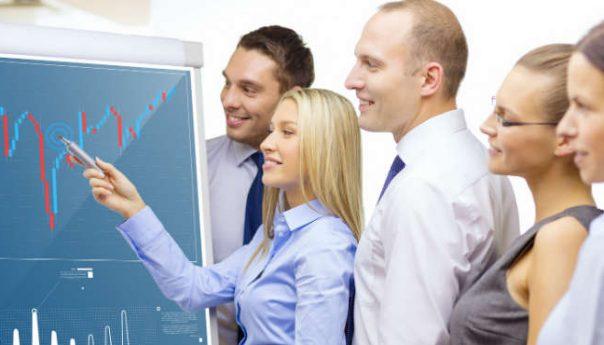 Особенности проведения технического анализа рынка