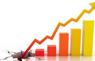 Ценовые графики и их виды